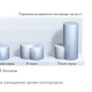 sistema-klafs-sano2-1