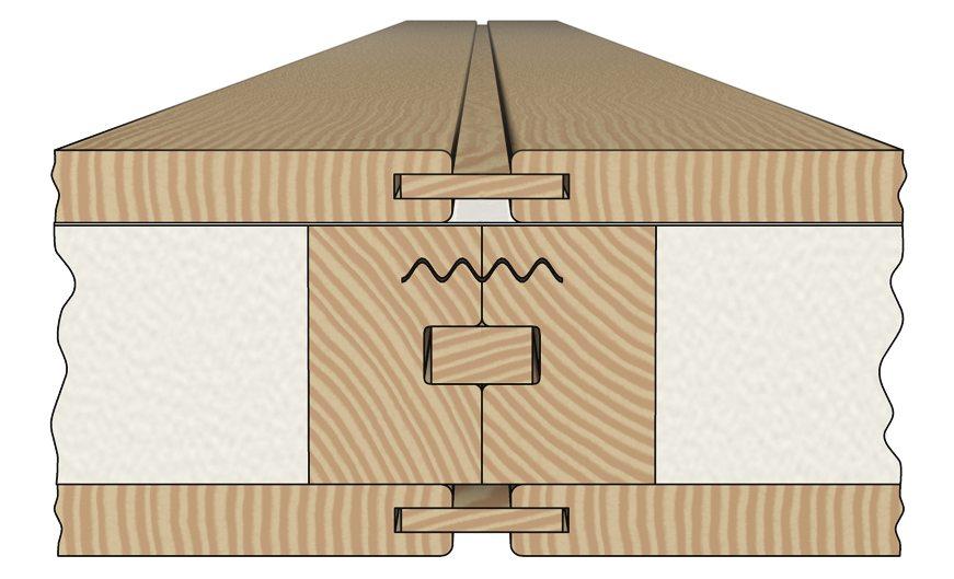 2. Соединение стеновых элементов в глубокий шпунт и гребень
